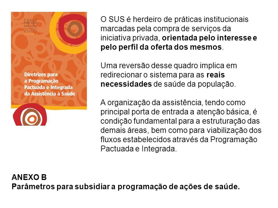 O SUS é herdeiro de práticas institucionais marcadas pela compra de serviços da iniciativa privada, orientada pelo interesse e pelo perfil da oferta dos mesmos.