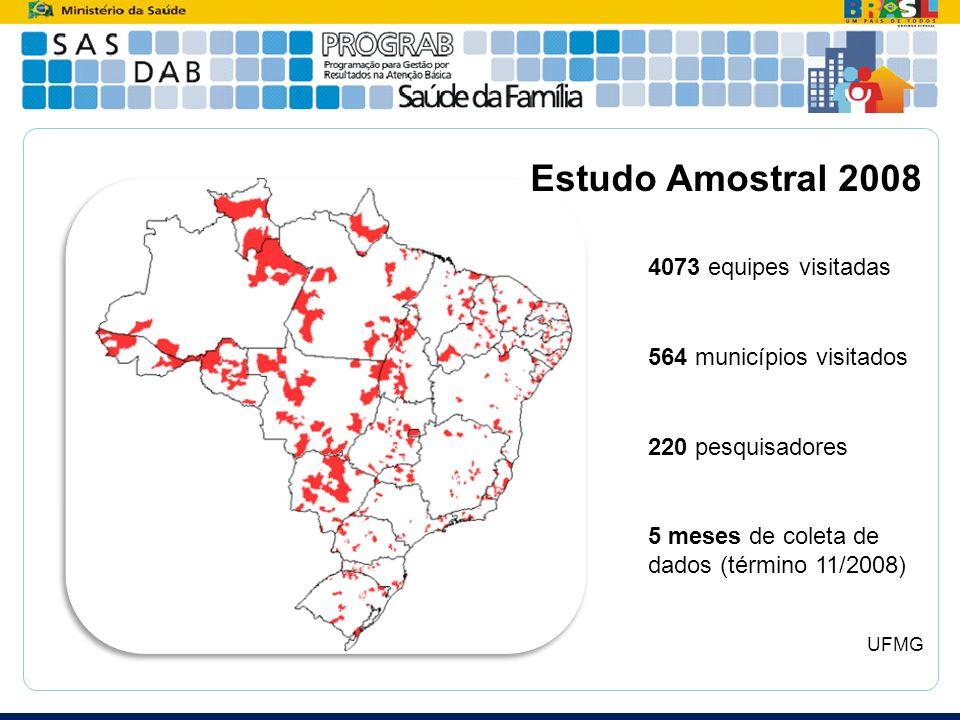 Estudo Amostral 2008 4073 equipes visitadas 564 municípios visitados