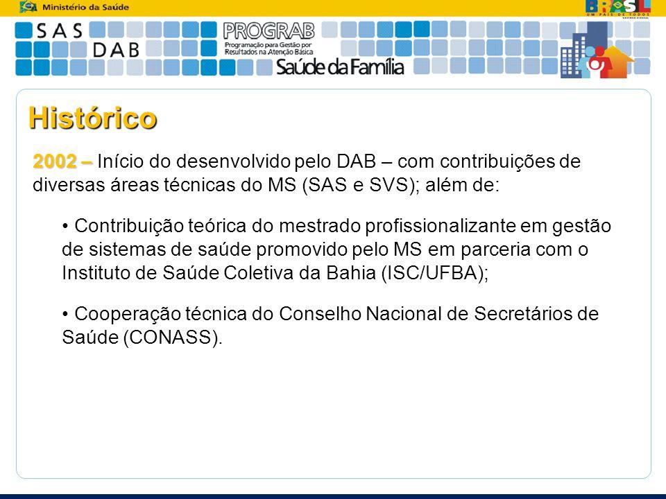 Histórico 2002 – Início do desenvolvido pelo DAB – com contribuições de diversas áreas técnicas do MS (SAS e SVS); além de: