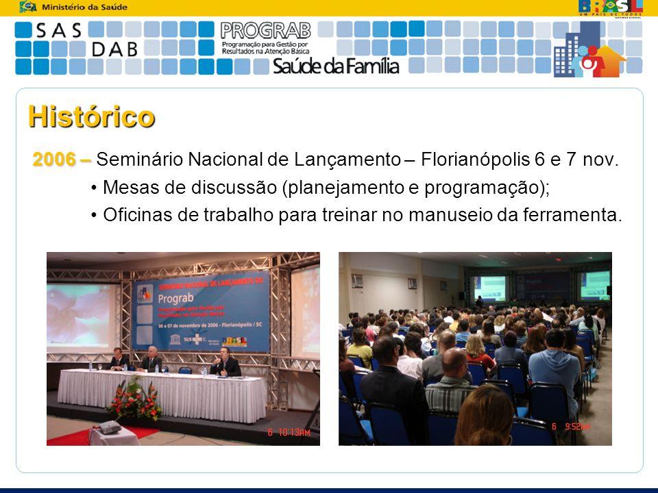 Histórico 2006 – Seminário Nacional de Lançamento – Florianópolis 6 e 7 nov. Mesas de discussão (planejamento e programação);