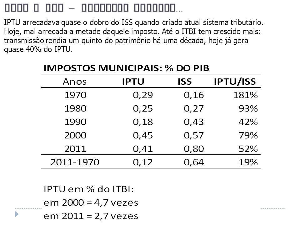 IPTU x ISS – invertem tamanho...