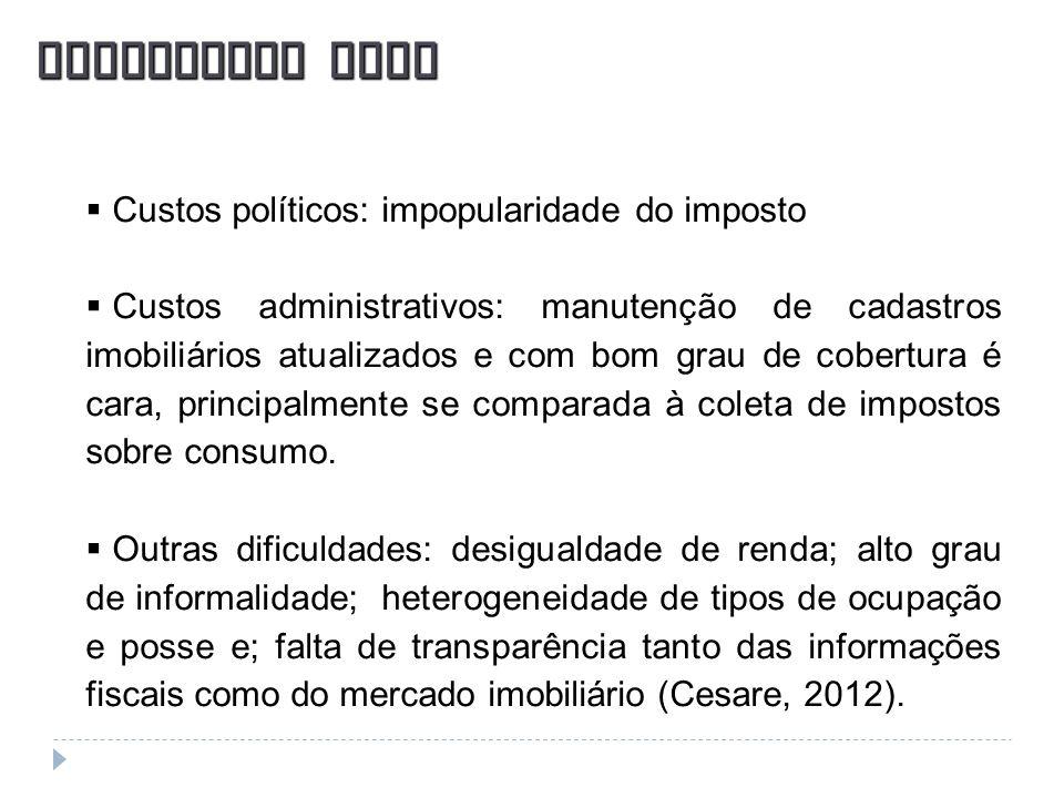 Desprezado IPTU Custos políticos: impopularidade do imposto