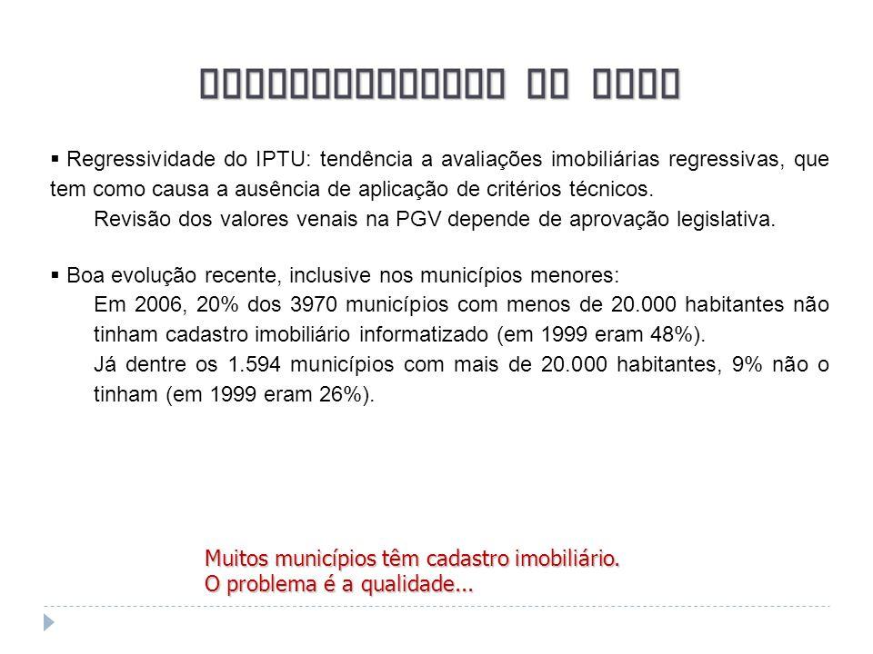 Singularidades do IPTU