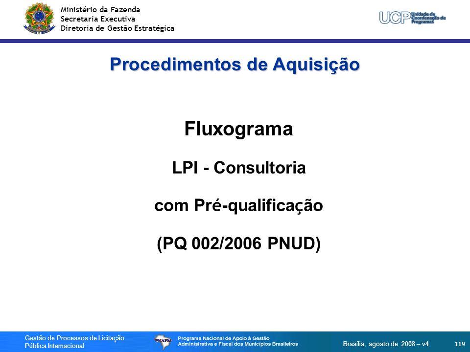 Fluxograma LPI - Consultoria com Pré-qualificação (PQ 002/2006 PNUD)