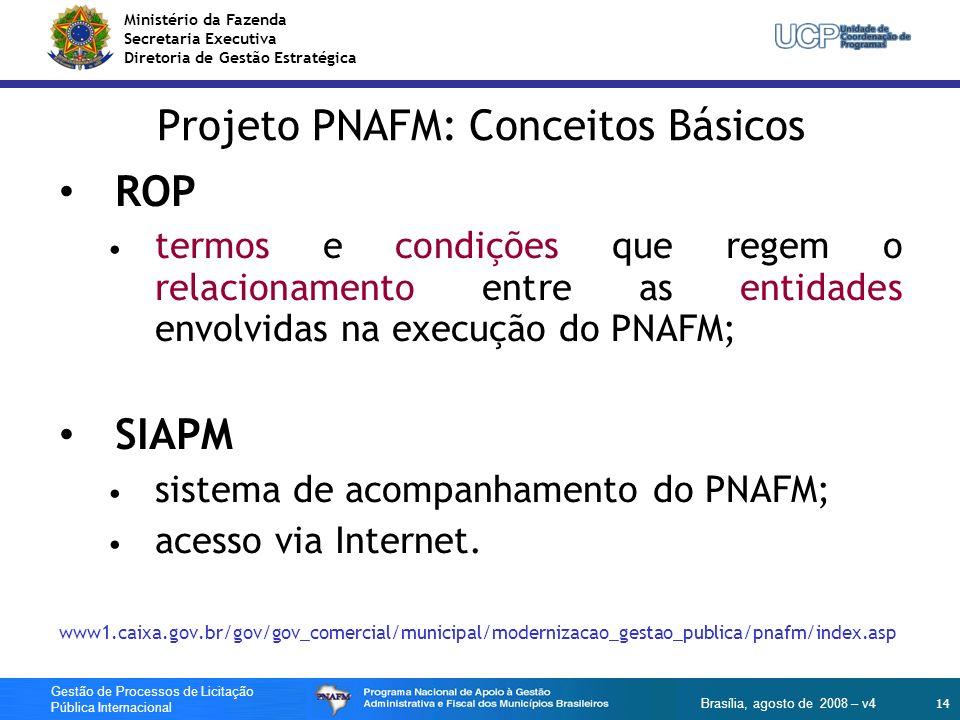 Projeto PNAFM: Conceitos Básicos