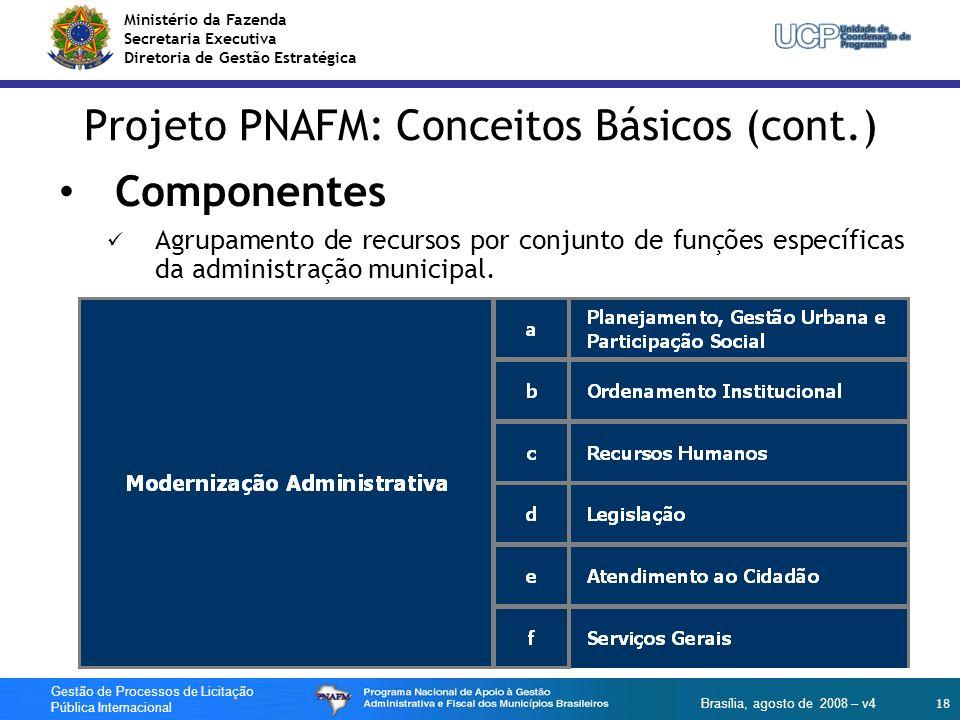 Projeto PNAFM: Conceitos Básicos (cont.)