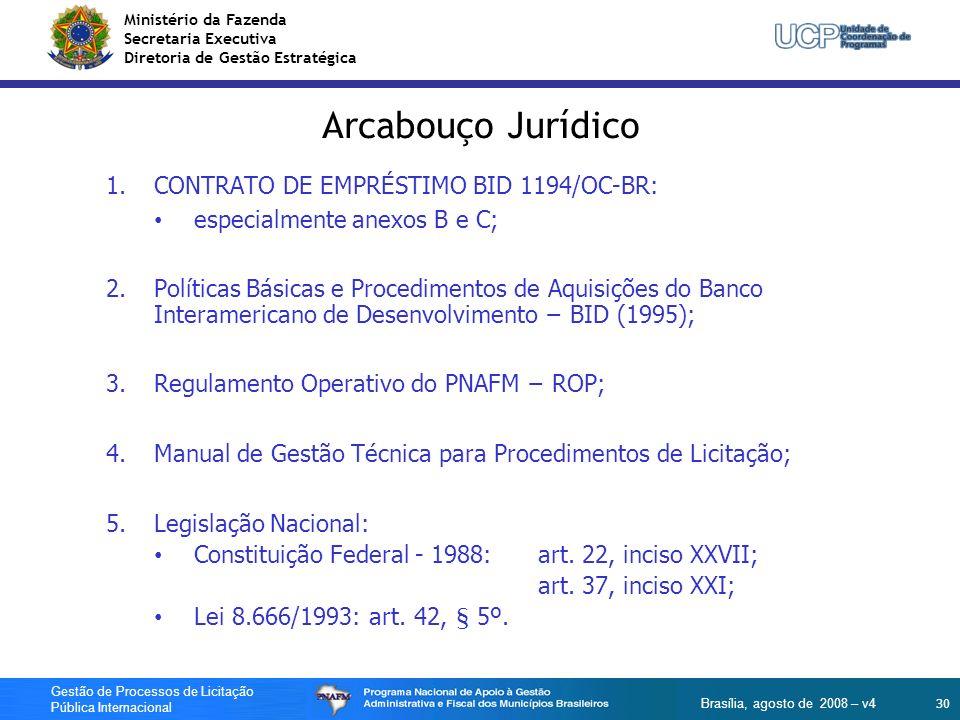 Arcabouço Jurídico CONTRATO DE EMPRÉSTIMO BID 1194/OC-BR: