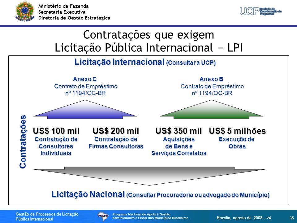 Licitação Internacional (Consultar a UCP)