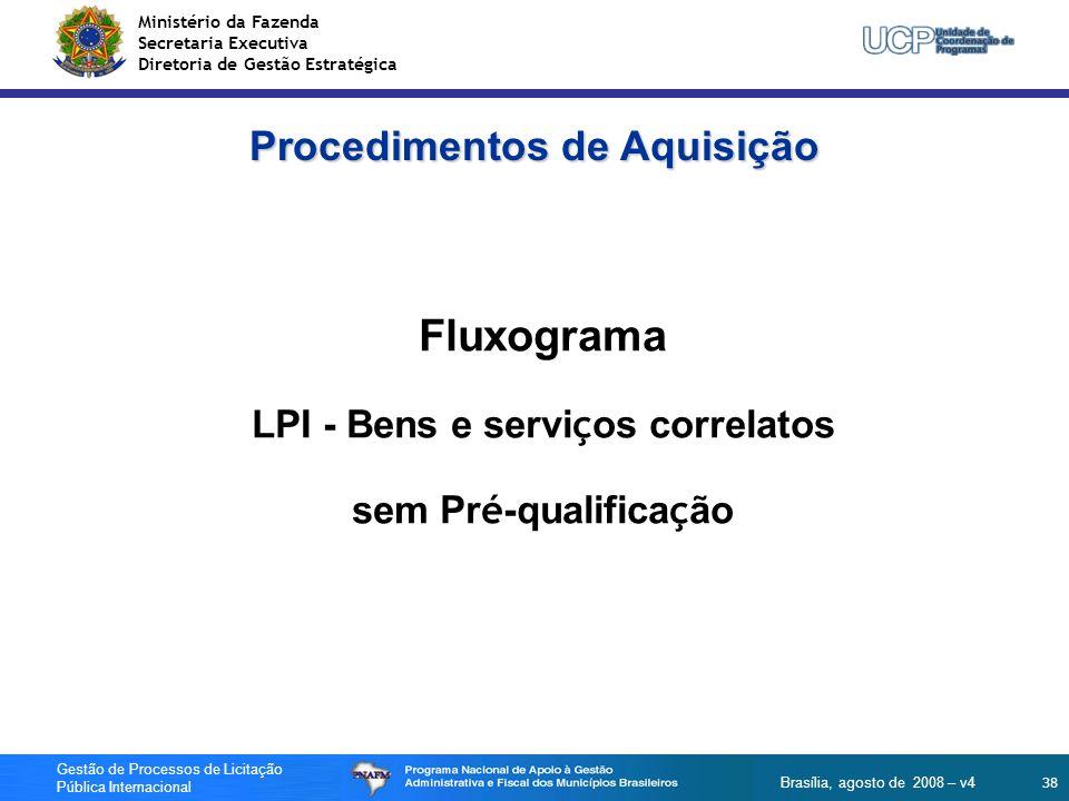 Fluxograma LPI - Bens e serviços correlatos sem Pré-qualificação