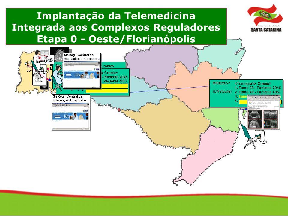 Implantação da Telemedicina Integrada aos Complexos Reguladores