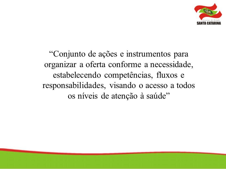 Conjunto de ações e instrumentos para organizar a oferta conforme a necessidade, estabelecendo competências, fluxos e responsabilidades, visando o acesso a todos os níveis de atenção à saúde