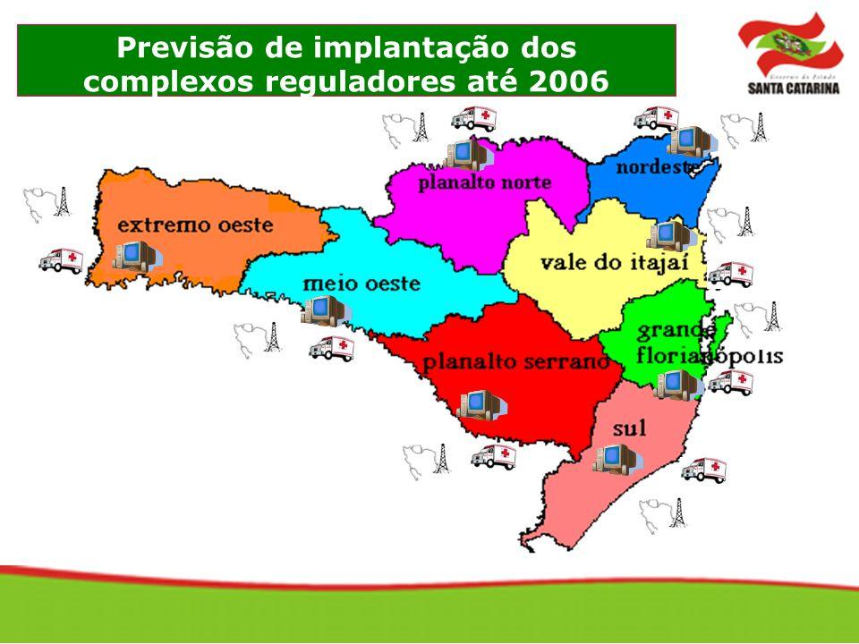 Previsão de implantação dos complexos reguladores até 2006