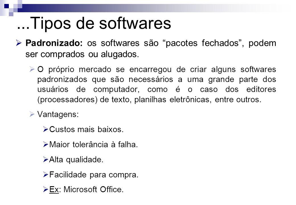 ...Tipos de softwares Padronizado: os softwares são pacotes fechados , podem ser comprados ou alugados.