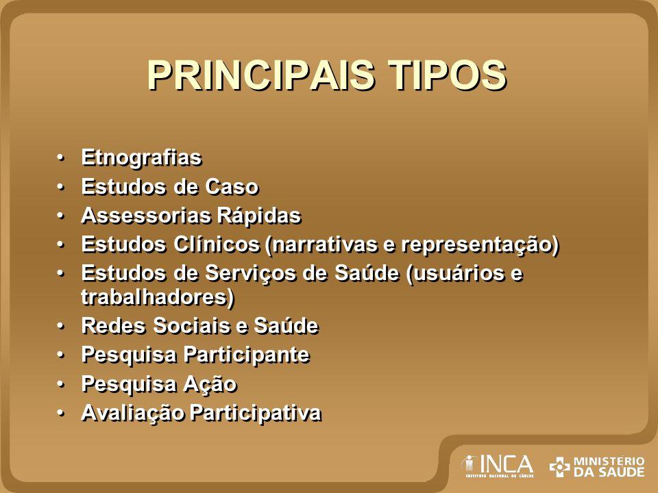 PRINCIPAIS TIPOS Etnografias Estudos de Caso Assessorias Rápidas