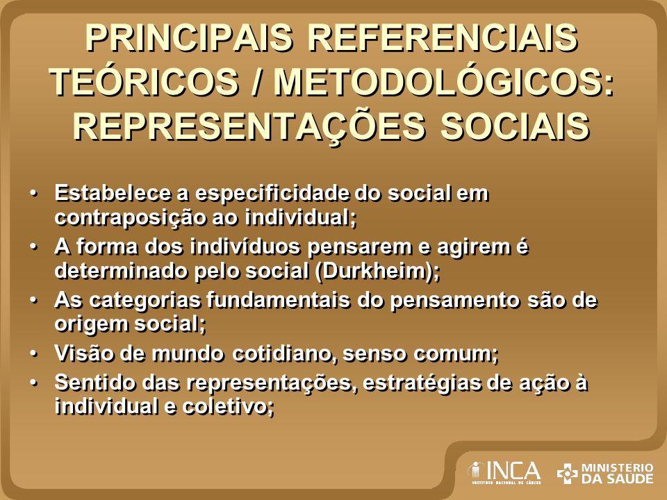 PRINCIPAIS REFERENCIAIS TEÓRICOS / METODOLÓGICOS: REPRESENTAÇÕES SOCIAIS