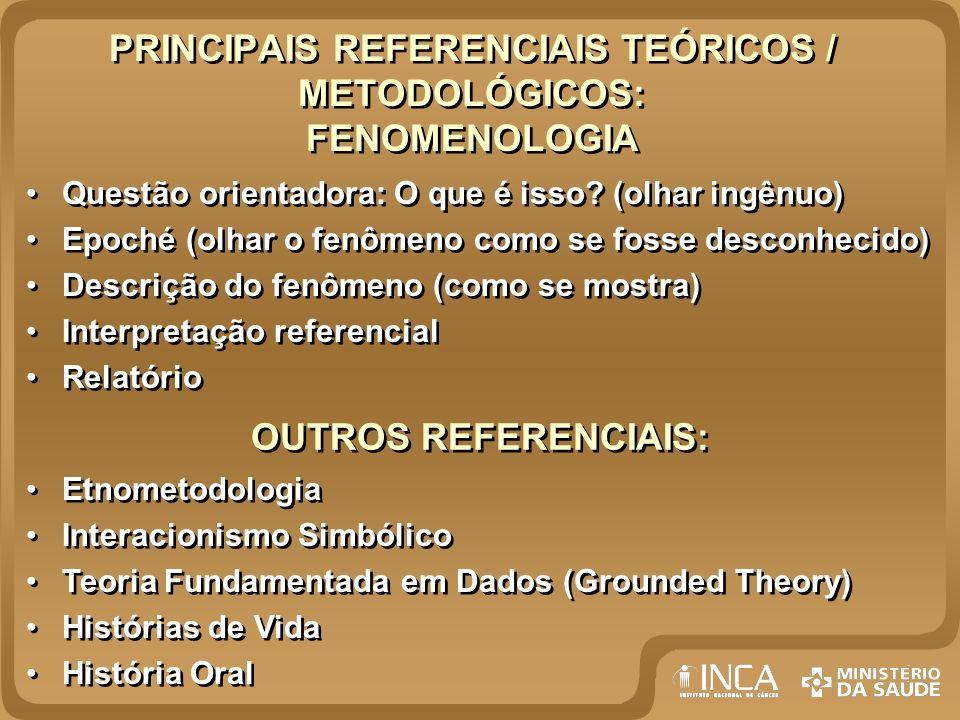 PRINCIPAIS REFERENCIAIS TEÓRICOS / METODOLÓGICOS: FENOMENOLOGIA