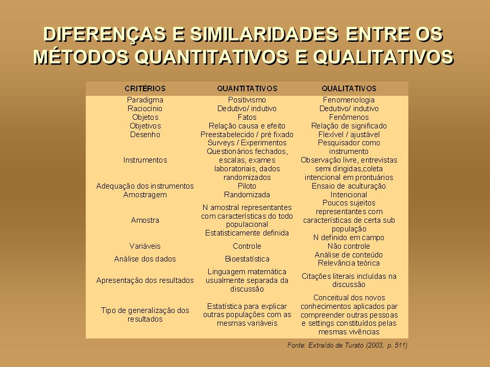 DIFERENÇAS E SIMILARIDADES ENTRE OS MÉTODOS QUANTITATIVOS E QUALITATIVOS
