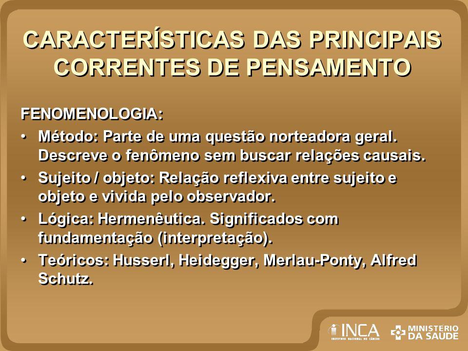 CARACTERÍSTICAS DAS PRINCIPAIS CORRENTES DE PENSAMENTO
