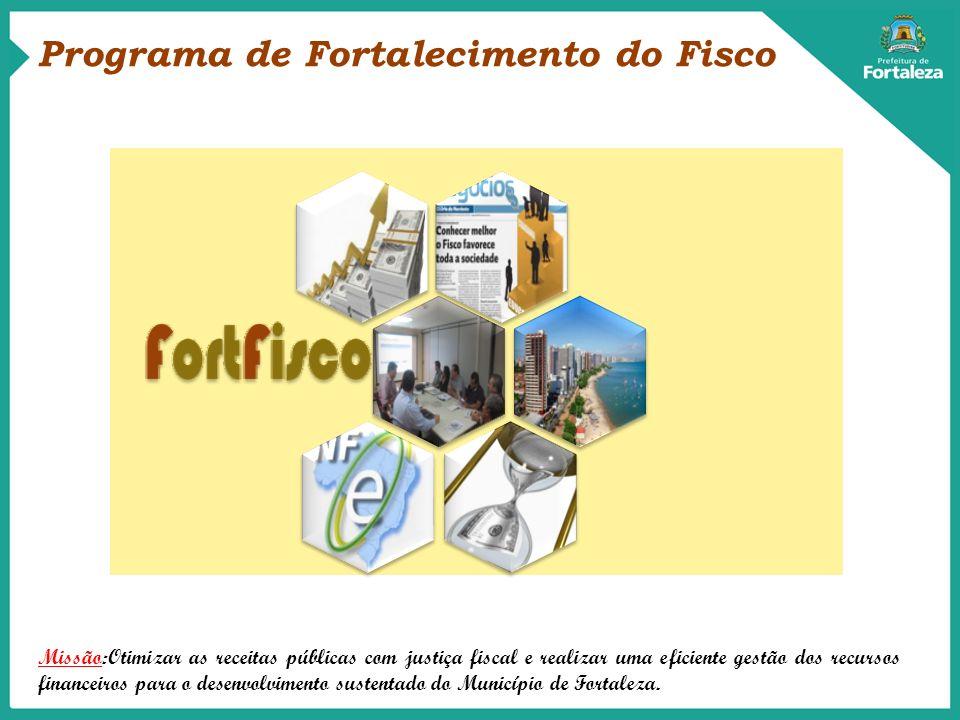 Programa de Fortalecimento do Fisco