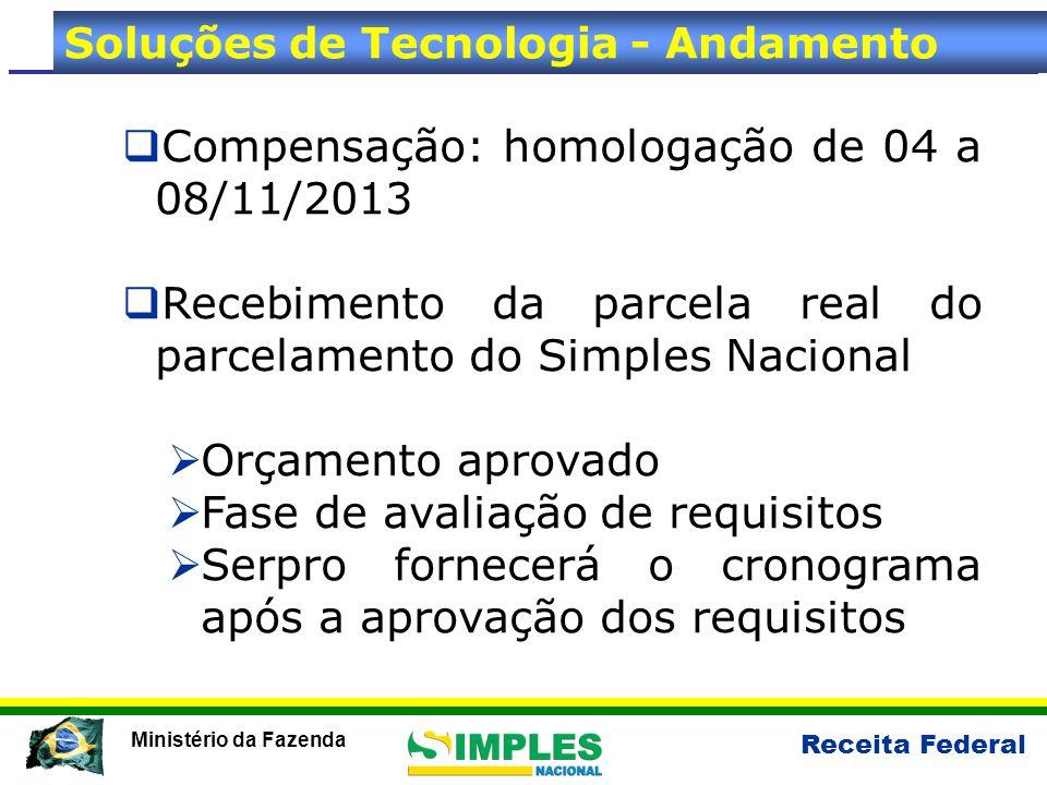Compensação: homologação de 04 a 08/11/2013