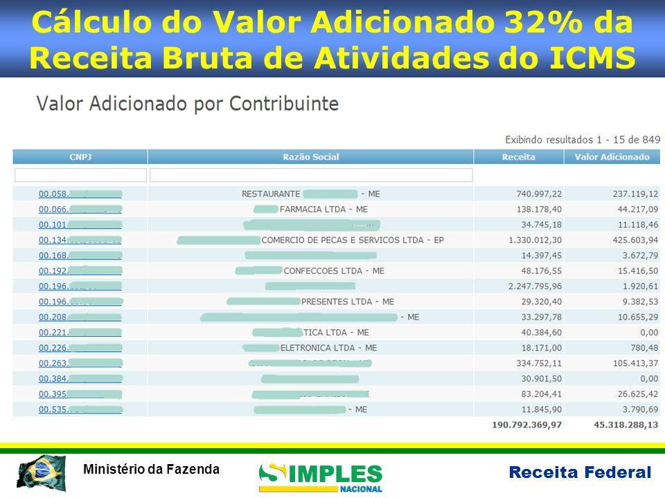 Cálculo do Valor Adicionado 32% da Receita Bruta de Atividades do ICMS