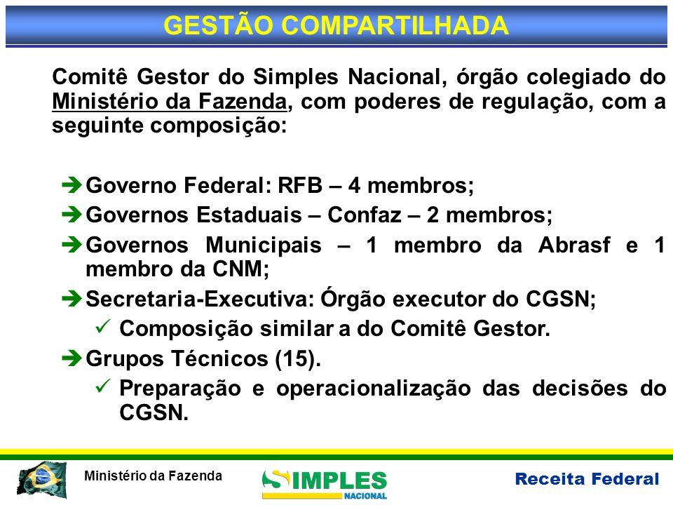 GESTÃO COMPARTILHADA Governo Federal: RFB – 4 membros;