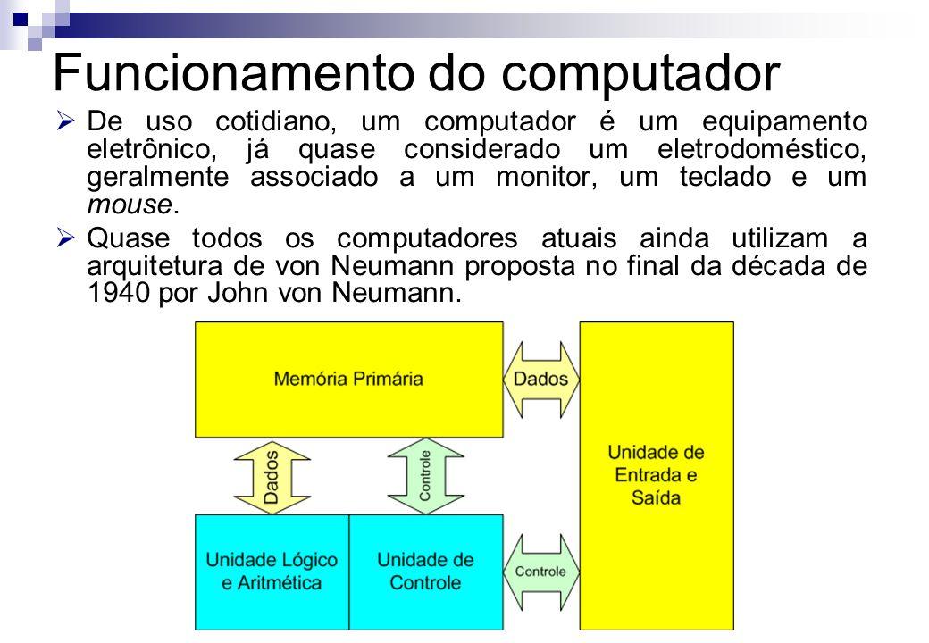 Funcionamento do computador