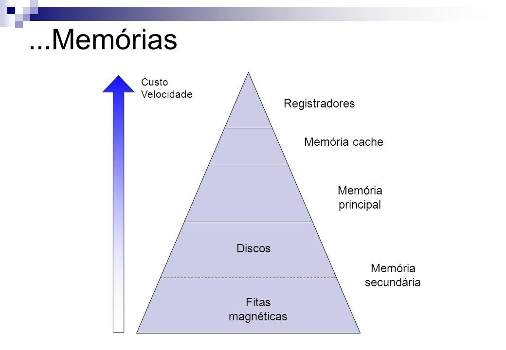 ...Memórias Registradores Memória cache Memória principal Discos