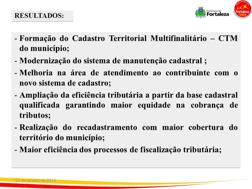 Formação do Cadastro Territorial Multifinalitário – CTM do município;