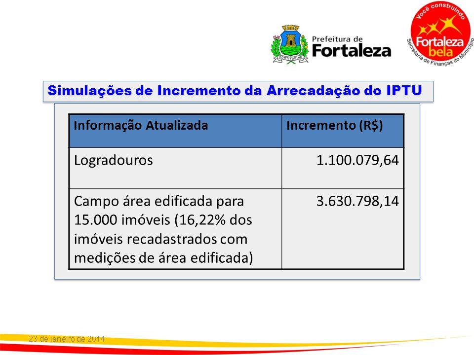 Simulações de Incremento da Arrecadação do IPTU