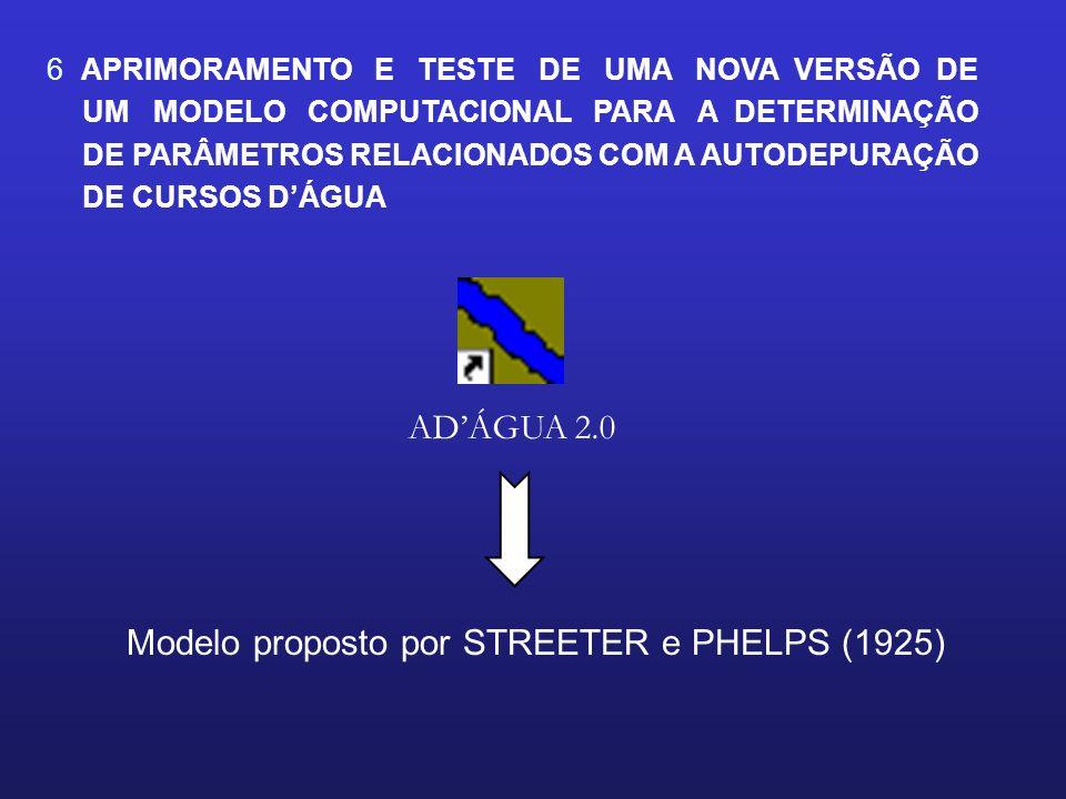 Modelo proposto por STREETER e PHELPS (1925)