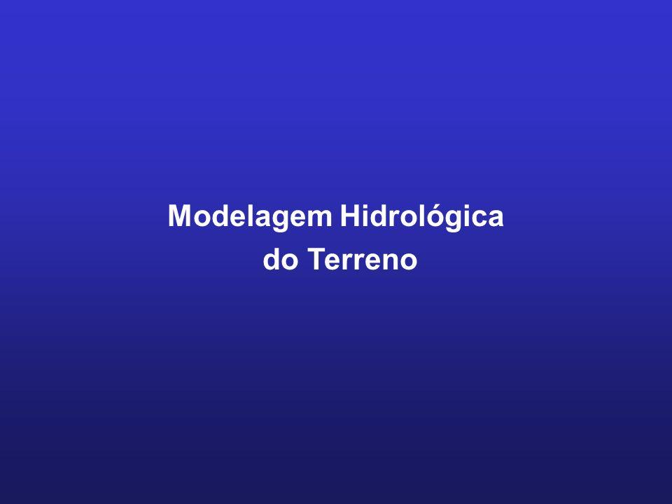 Modelagem Hidrológica