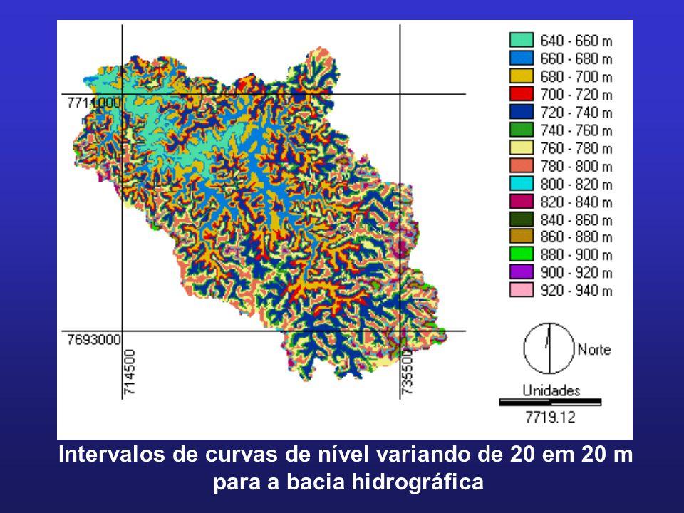 Intervalos de curvas de nível variando de 20 em 20 m
