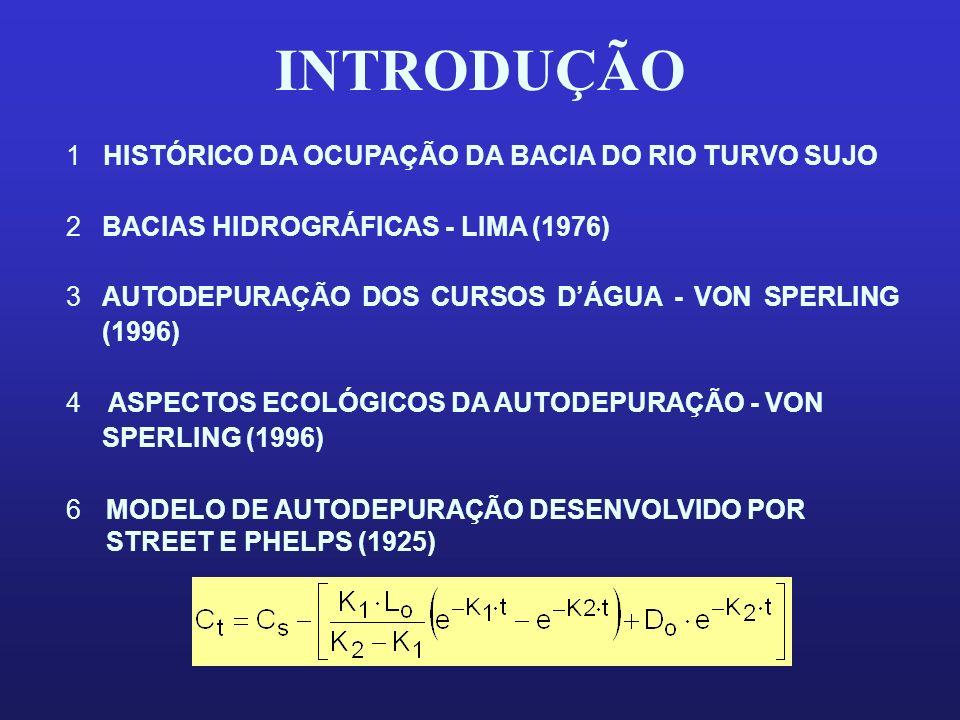 INTRODUÇÃO 1 HISTÓRICO DA OCUPAÇÃO DA BACIA DO RIO TURVO SUJO