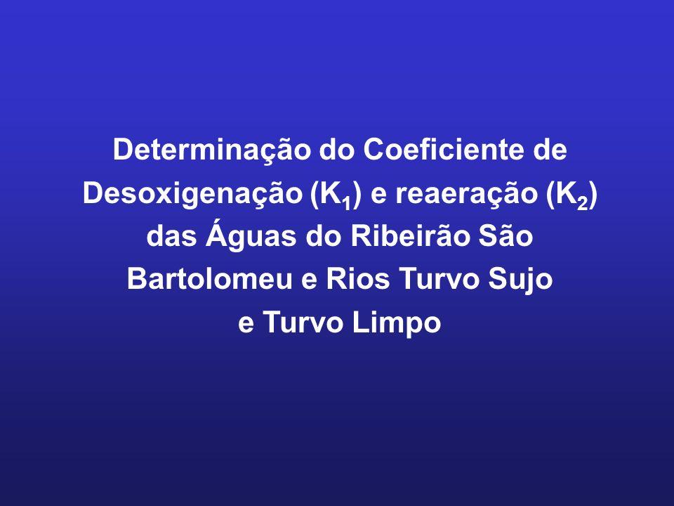 Determinação do Coeficiente de Desoxigenação (K1) e reaeração (K2)