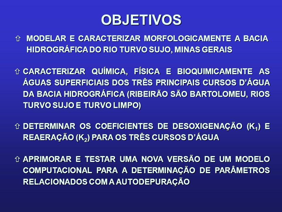 OBJETIVOS MODELAR E CARACTERIZAR MORFOLOGICAMENTE A BACIA HIDROGRÁFICA DO RIO TURVO SUJO, MINAS GERAIS.