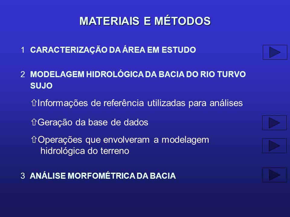 MATERIAIS E MÉTODOS Informações de referência utilizadas para análises