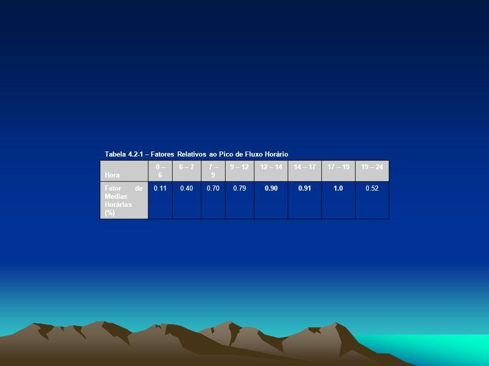 Tabela 4.2-1 – Fatores Relativos ao Pico de Fluxo Horário