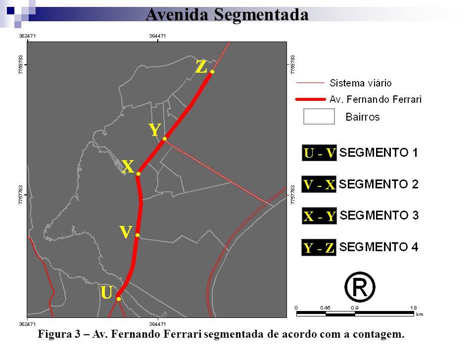 Figura 3 – Av. Fernando Ferrari segmentada de acordo com a contagem.