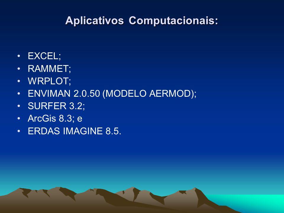 Aplicativos Computacionais: