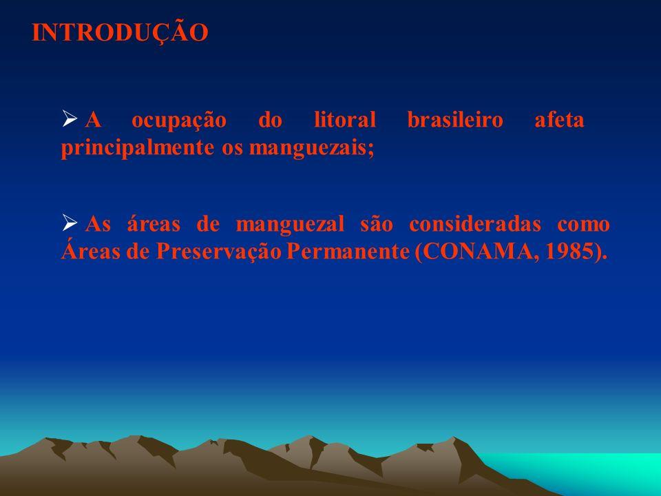 INTRODUÇÃO A ocupação do litoral brasileiro afeta principalmente os manguezais;