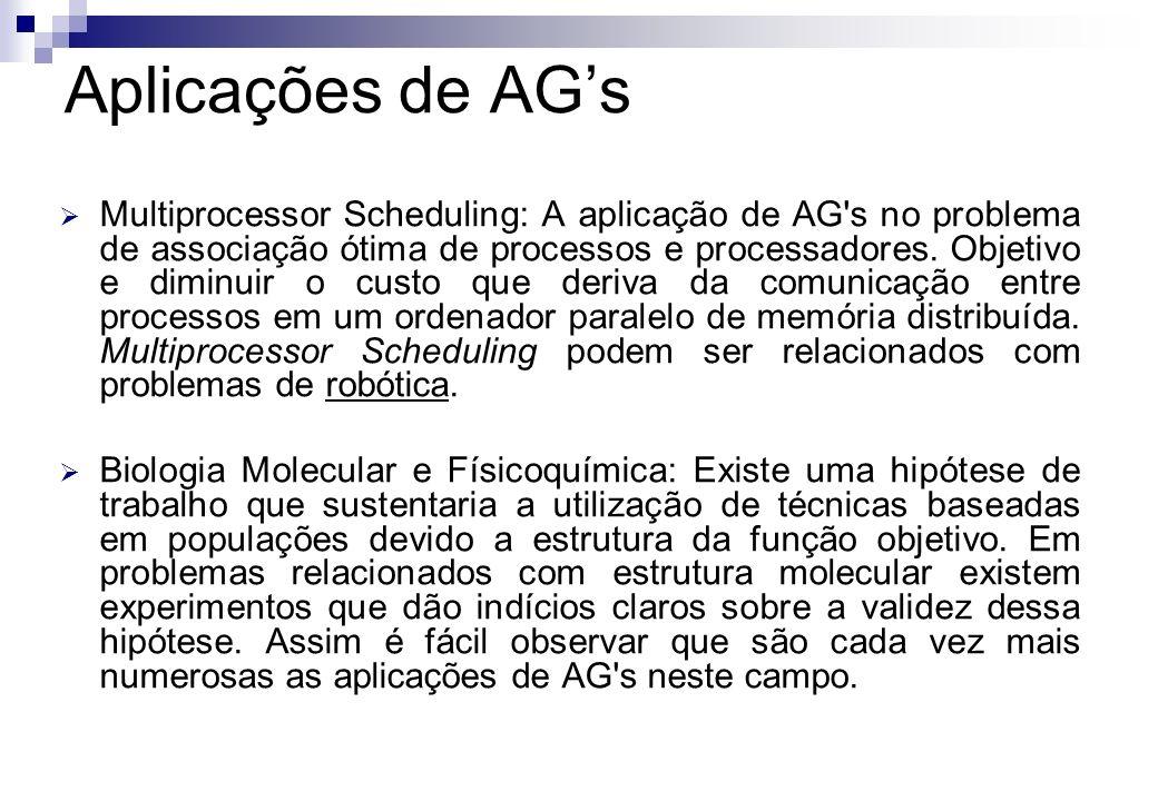 Aplicações de AG's