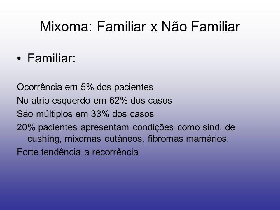 Mixoma: Familiar x Não Familiar