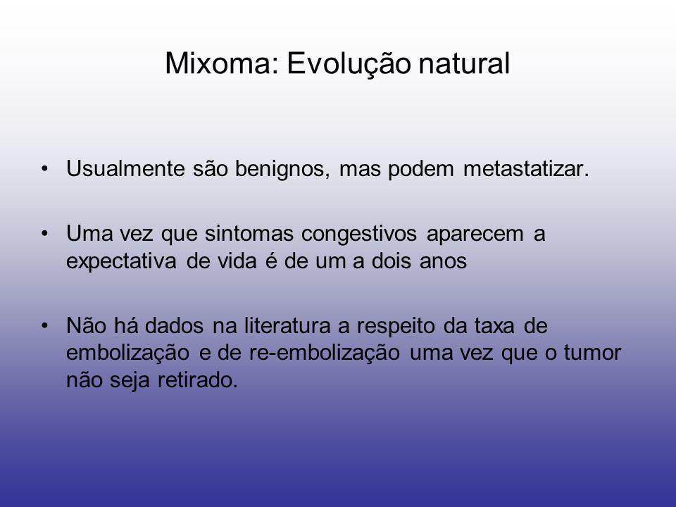 Mixoma: Evolução natural