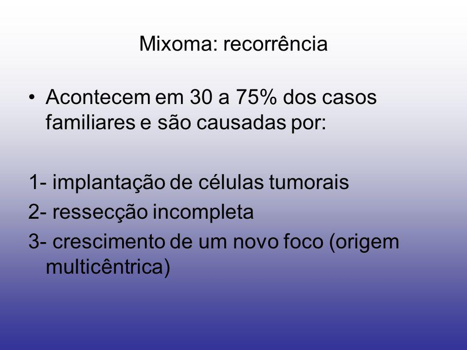 Mixoma: recorrênciaAcontecem em 30 a 75% dos casos familiares e são causadas por: 1- implantação de células tumorais.