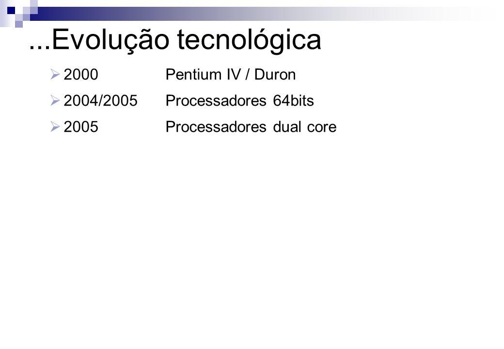 ...Evolução tecnológica 2000 Pentium IV / Duron