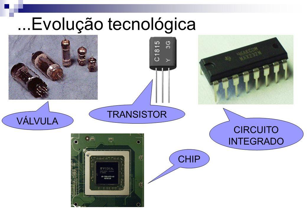 ...Evolução tecnológica TRANSISTOR VÁLVULA CIRCUITO INTEGRADO CHIP