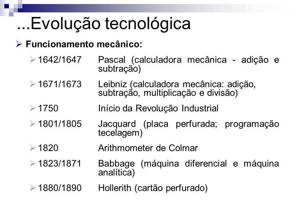 ...Evolução tecnológica Funcionamento mecânico: