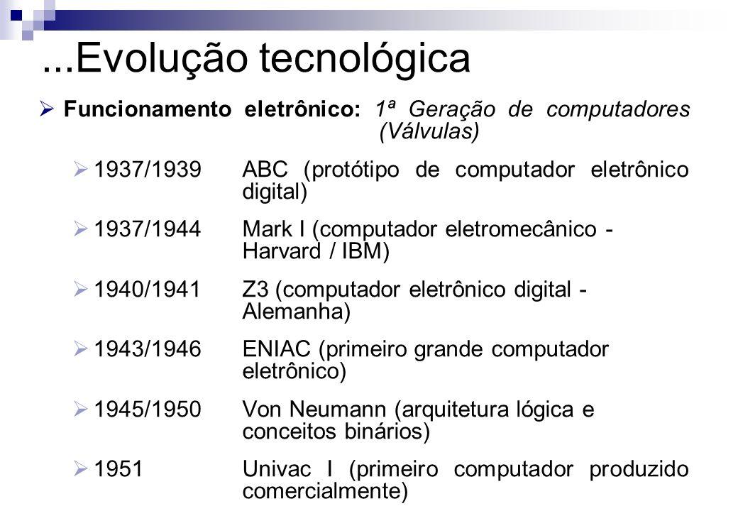...Evolução tecnológicaFuncionamento eletrônico: 1ª Geração de computadores (Válvulas)