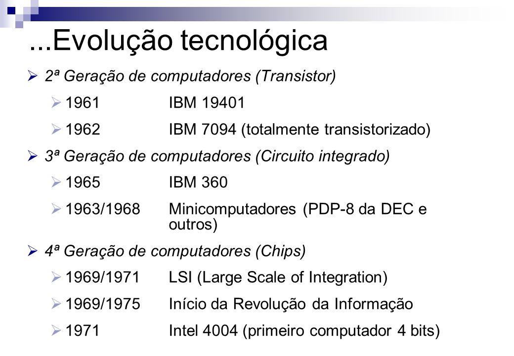 ...Evolução tecnológica 2ª Geração de computadores (Transistor)